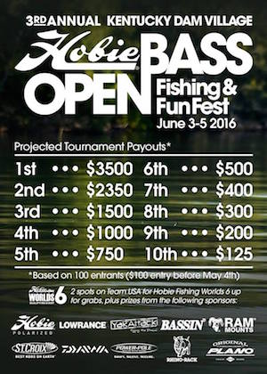 Hobie Bass Open (Adult Division) & Fun Festival - Payouts